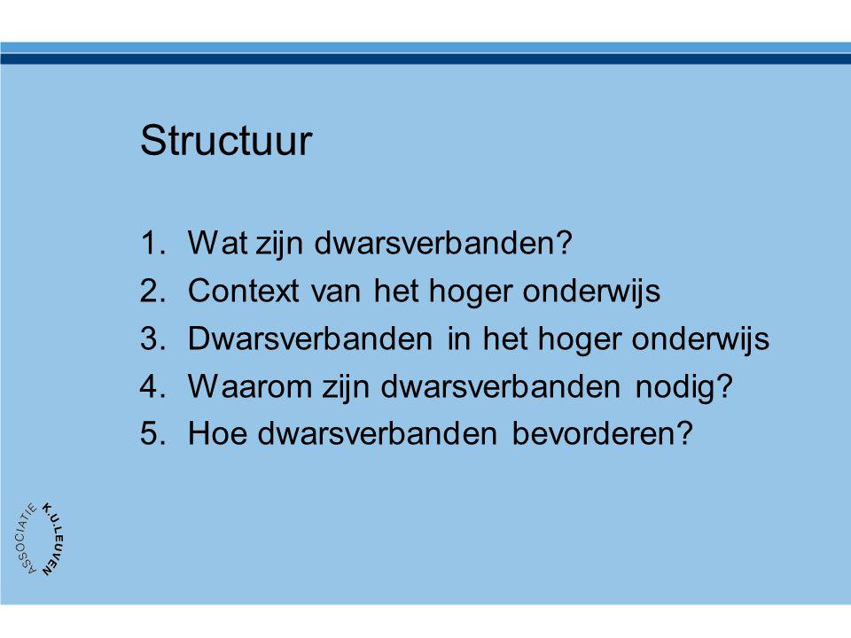 Structuur 1.Wat zijn dwarsverbanden? 2.Context van het hoger onderwijs 3.Dwarsverbanden in het hoger onderwijs 4.Waarom zijn dwarsverbanden nodig? 5.H