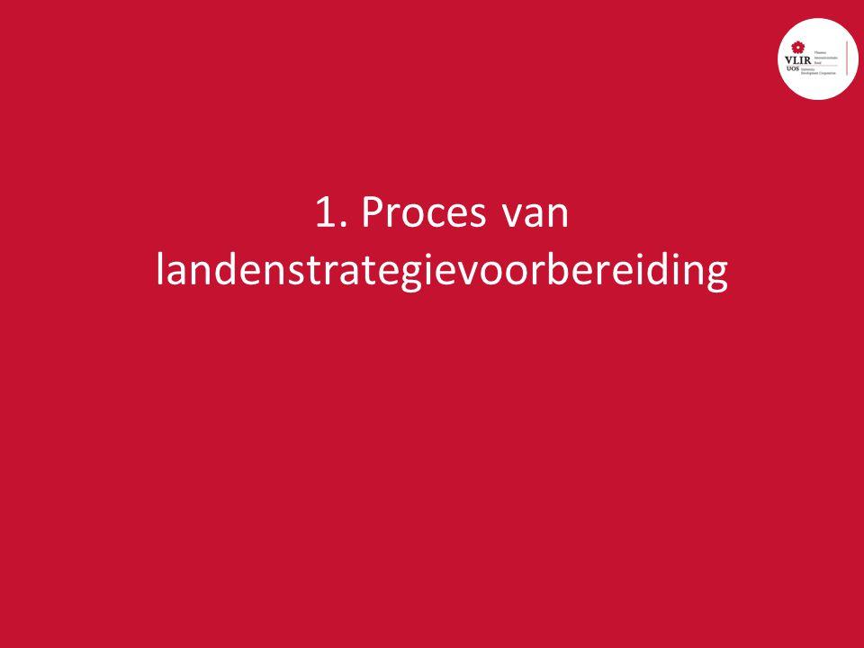 1. Proces van landenstrategievoorbereiding