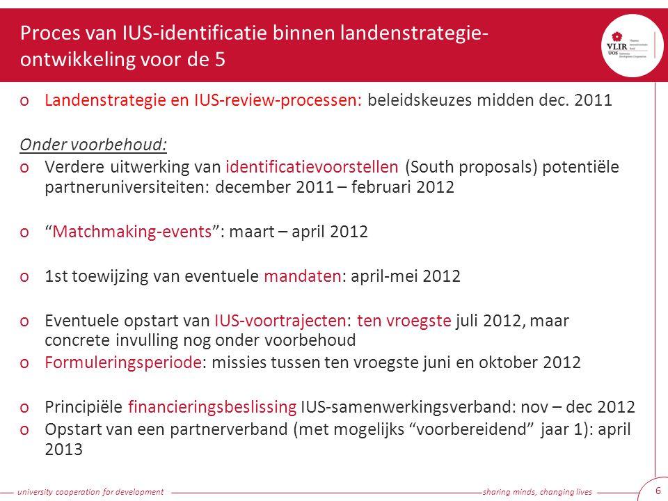 2. IUS-review Doelstelling en proces