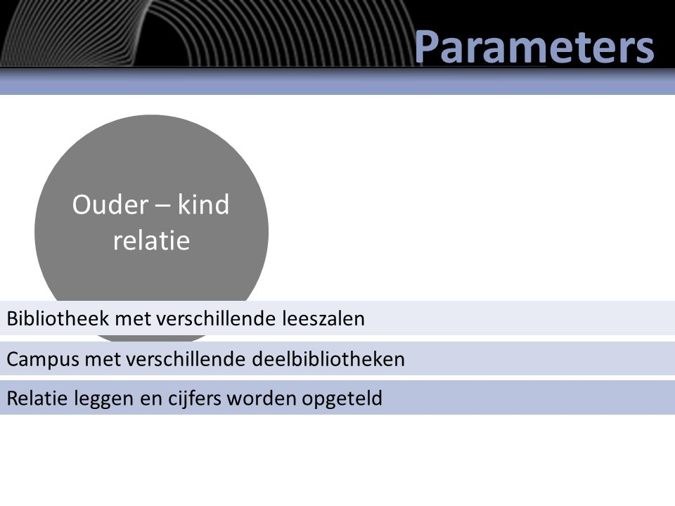 Parameters Ouder – kind relatie Bibliotheek met verschillende leeszalen Campus met verschillende deelbibliotheken Relatie leggen en cijfers worden opg