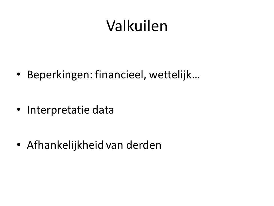 Valkuilen Beperkingen: financieel, wettelijk… Interpretatie data Afhankelijkheid van derden