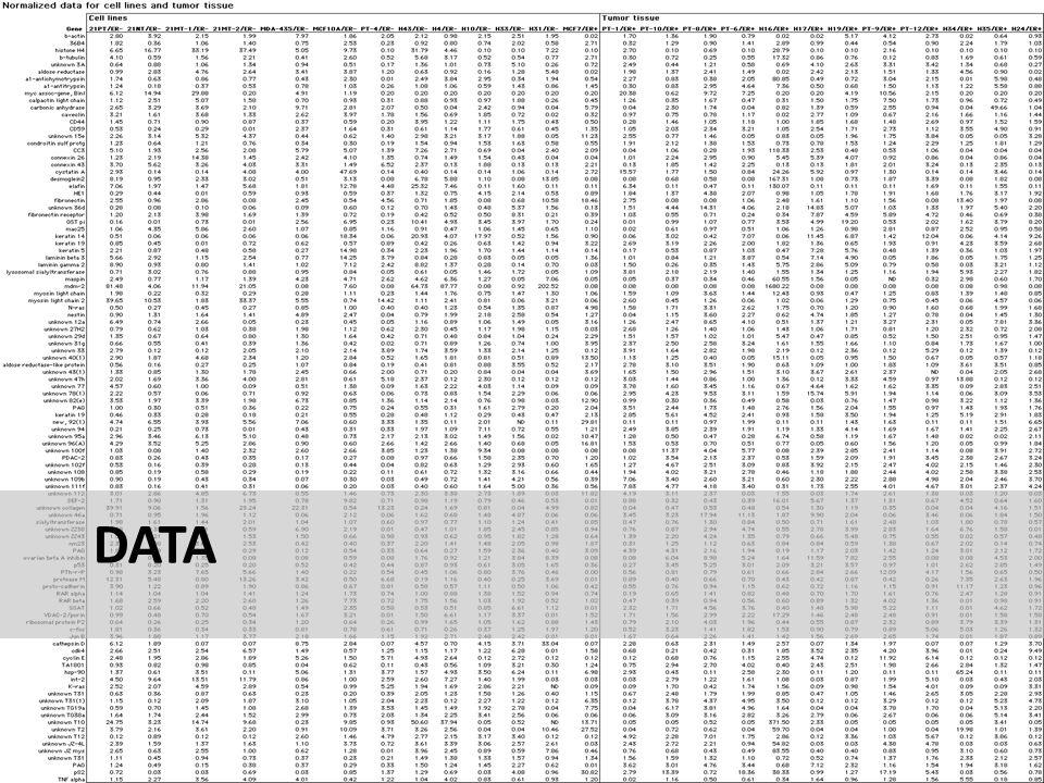 Beschouwen we data als… Een onbelangrijk bijproduct? Een product? Het belangrijkste product?