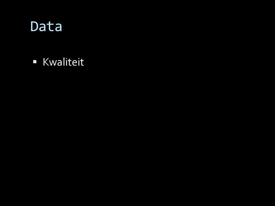 Data  Kwaliteit
