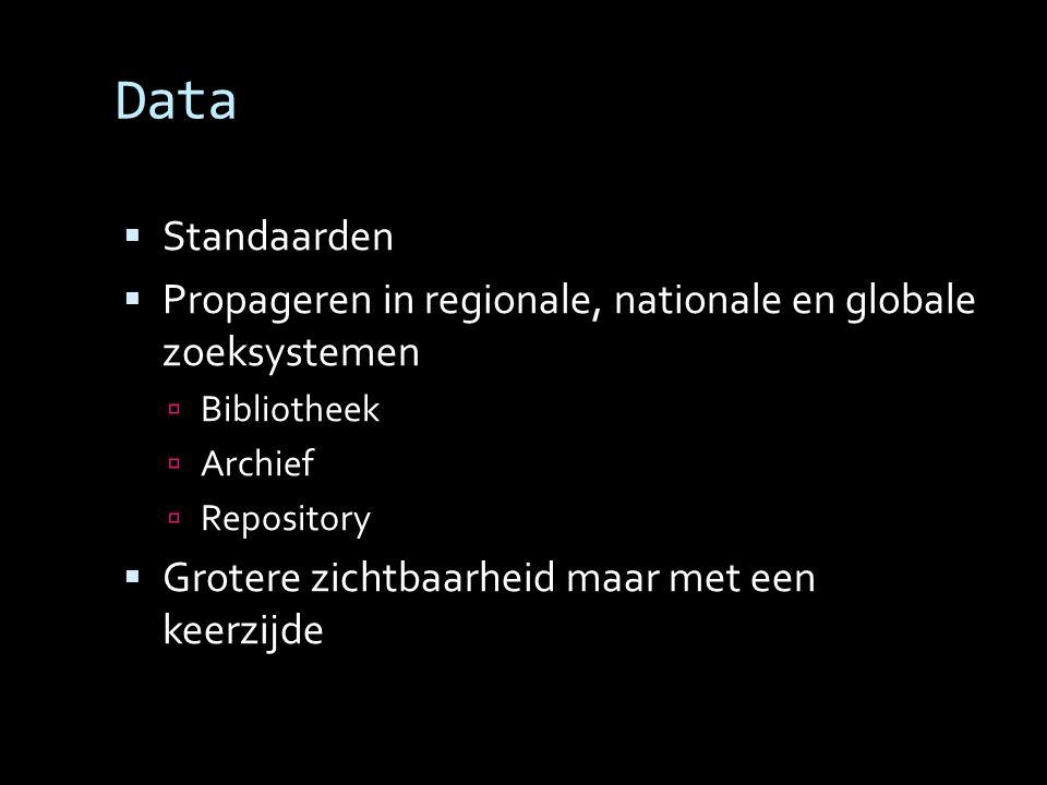 Data  Standaarden  Propageren in regionale, nationale en globale zoeksystemen  Bibliotheek  Archief  Repository  Grotere zichtbaarheid maar met
