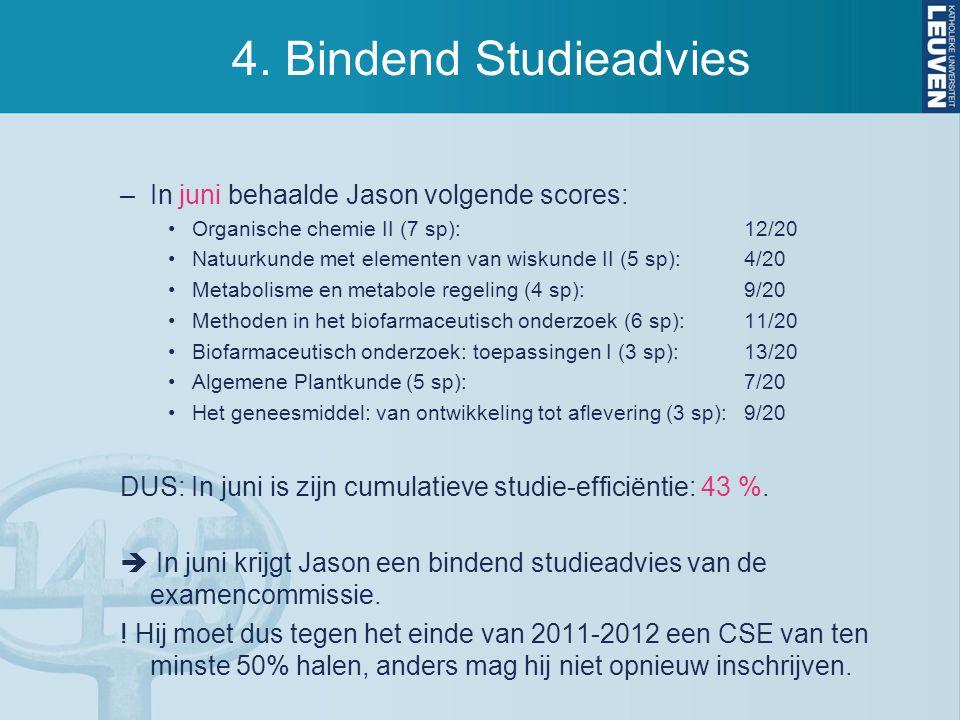 4. Bindend Studieadvies –In juni behaalde Jason volgende scores: Organische chemie II (7 sp):12/20 Natuurkunde met elementen van wiskunde II (5 sp):4/