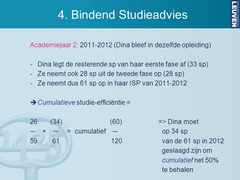 4. Bindend Studieadvies Academiejaar 2: 2011-2012 (Dina bleef in dezelfde opleiding) -Dina legt de resterende sp van haar eerste fase af (33 sp) -Ze n