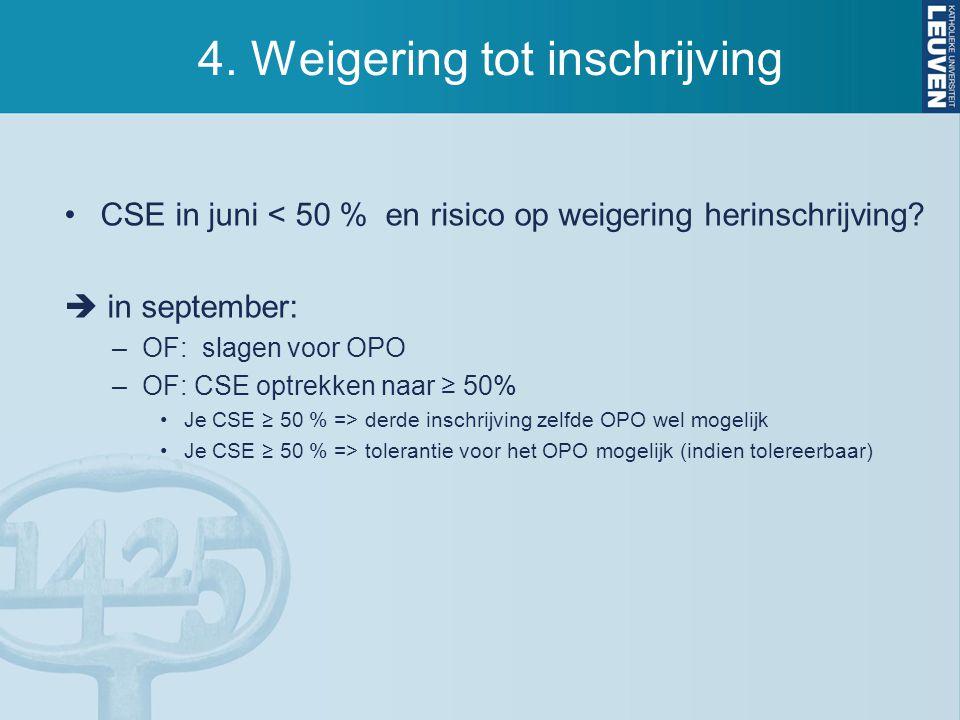 4.Weigering tot inschrijving CSE in juni < 50 % en risico op weigering herinschrijving.