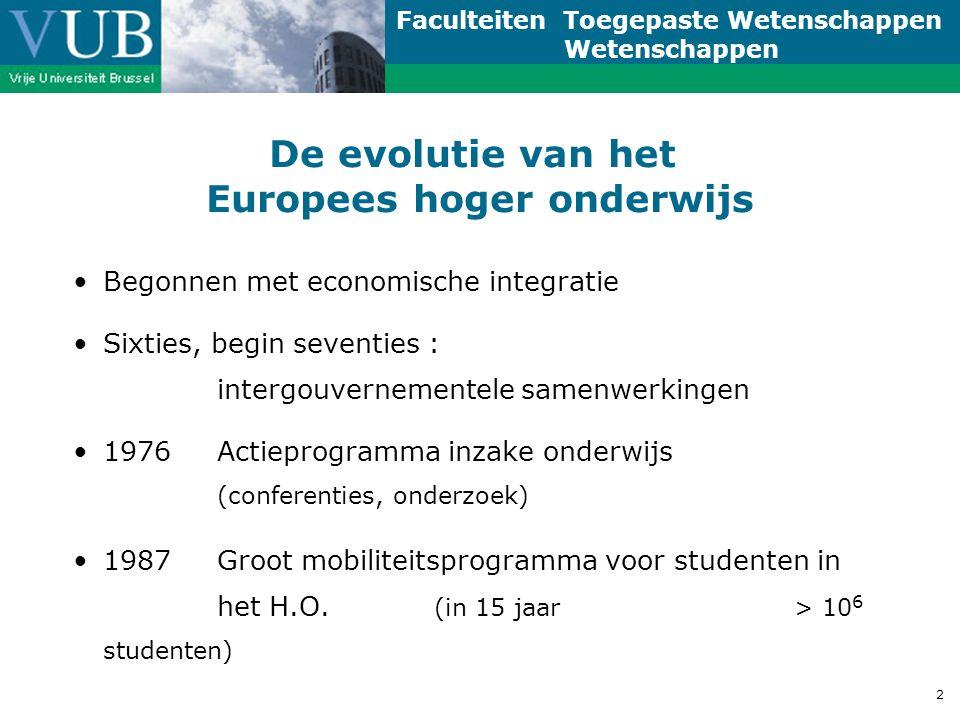 Faculteiten Toegepaste Wetenschappen Wetenschappen 13 Burgerlijk- of Bio-ingenieur2 + 3 3 + 2 Licentiaat2 + 23 + 1 + 1 Faculteiten WE en TW Kandidaturen120 SP (2j) Licentiaat120 SP (2j) Graad (ir)180 SP (3j) Vandaag Morgen Acad.