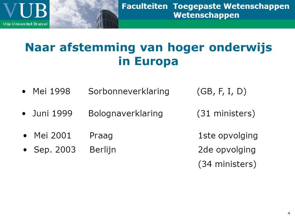 Faculteiten Toegepaste Wetenschappen Wetenschappen 4 Naar afstemming van hoger onderwijs in Europa Mei 1998Sorbonneverklaring (GB, F, I, D) Juni 1999Bolognaverklaring(31 ministers) Mei 2001Praag1ste opvolging Sep.