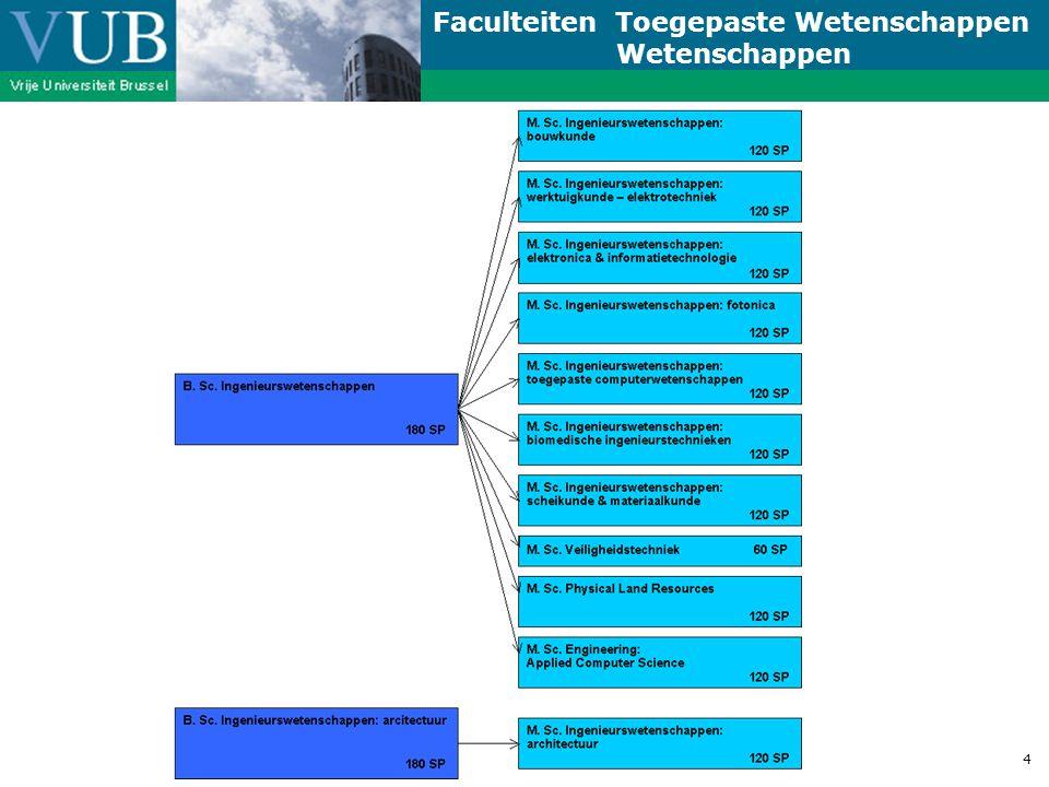 Faculteiten Toegepaste Wetenschappen Wetenschappen 4
