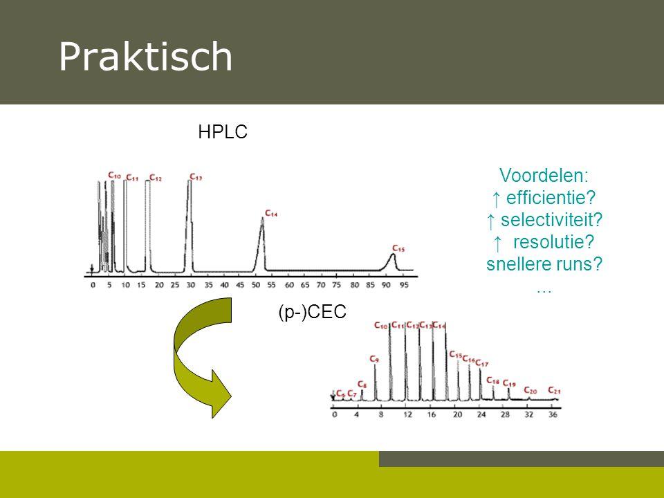 Praktisch HPLC (p-)CEC Voordelen: ↑ efficientie ↑ selectiviteit ↑ resolutie snellere runs ...