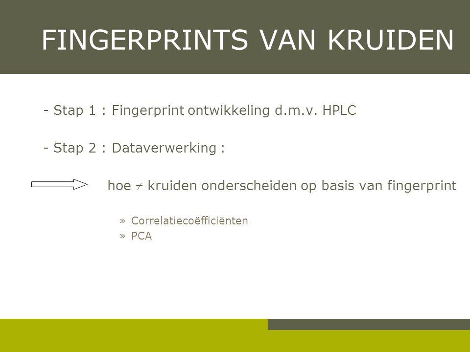 FINGERPRINTS VAN KRUIDEN - Stap 1 : Fingerprint ontwikkeling d.m.v.
