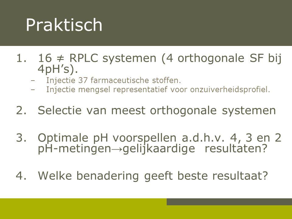 Praktisch 1.16 ≠ RPLC systemen (4 orthogonale SF bij 4pH's).