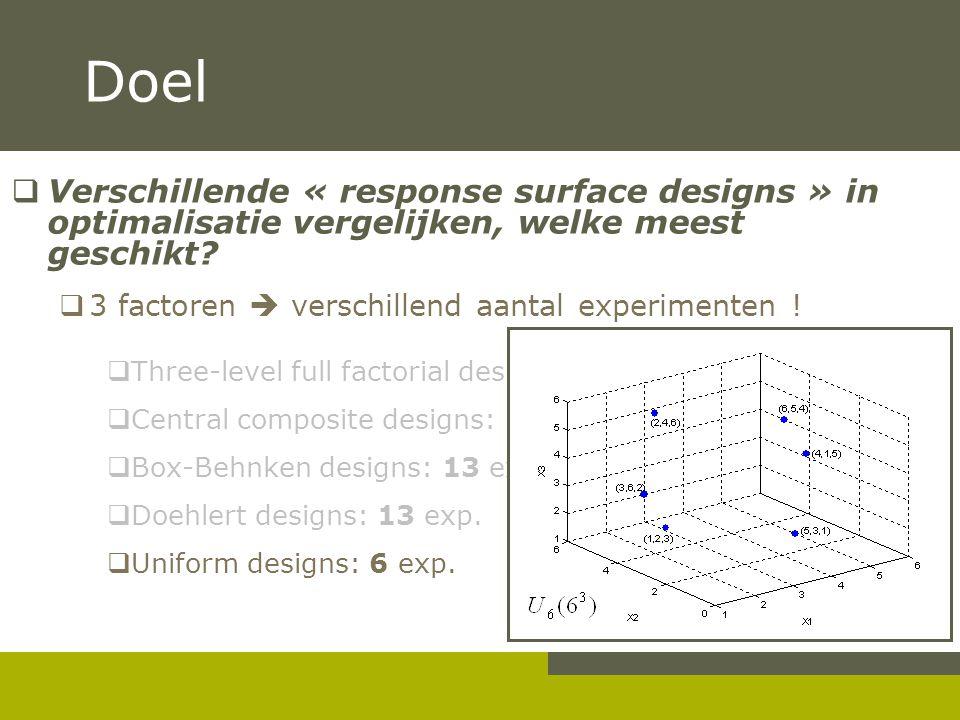 Doel  Verschillende « response surface designs » in optimalisatie vergelijken, welke meest geschikt.