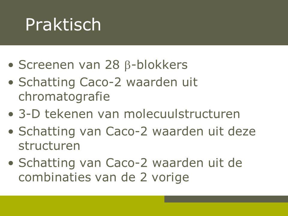 Praktisch Screenen van 28 -blokkers Schatting Caco-2 waarden uit chromatografie 3-D tekenen van molecuulstructuren Schatting van Caco-2 waarden uit deze structuren Schatting van Caco-2 waarden uit de combinaties van de 2 vorige