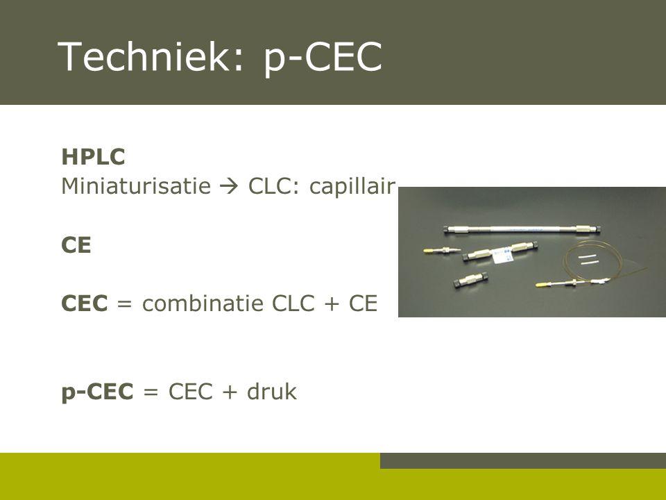 Inleiding: Caco-2 Nadelen: arbeidsintensief hoge kostprijs