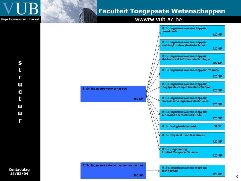 9 Faculteit Toegepaste Wetenschappen Vrije Universiteit Brussel structuurstructuur wwwtw.vub.ac.be Contactdag 18/02/04