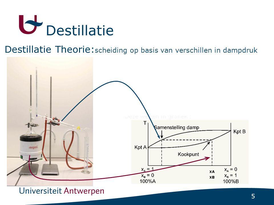 5 Destillatie Theorie: scheiding op basis van verschillen in dampdruk Destillatie