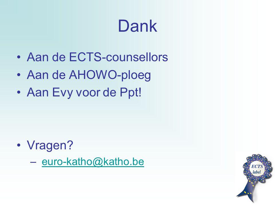 Dank Aan de ECTS-counsellors Aan de AHOWO-ploeg Aan Evy voor de Ppt.
