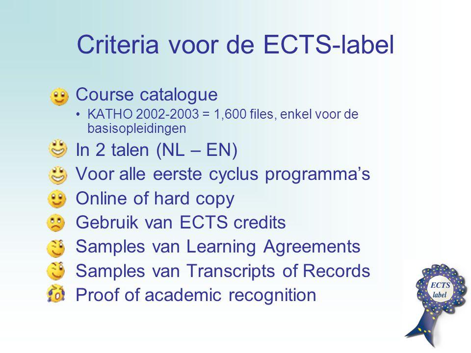 Criteria voor de ECTS-label Course catalogue KATHO 2002-2003 = 1,600 files, enkel voor de basisopleidingen In 2 talen (NL – EN) Voor alle eerste cyclus programma's Online of hard copy Gebruik van ECTS credits Samples van Learning Agreements Samples van Transcripts of Records Proof of academic recognition