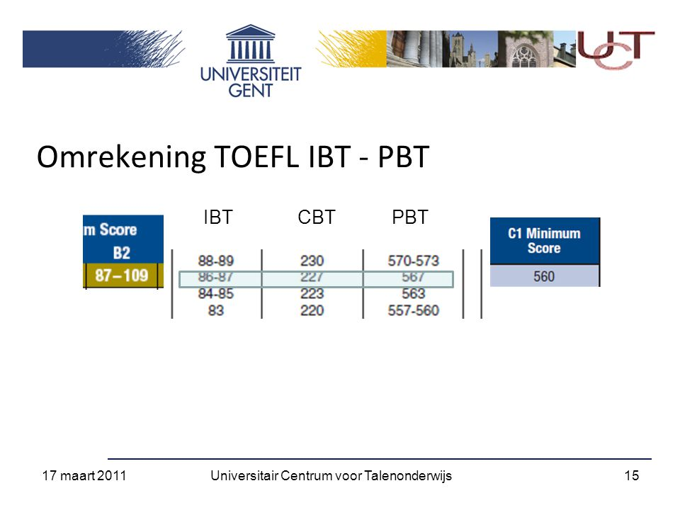 Omrekening TOEFL IBT - PBT 17 maart 2011 15Universitair Centrum voor Talenonderwijs IBT CBT PBT