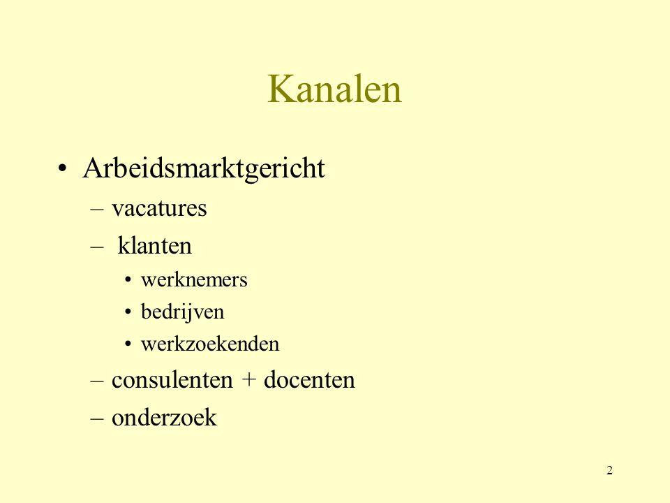2 Kanalen Arbeidsmarktgericht –vacatures – klanten werknemers bedrijven werkzoekenden –consulenten + docenten –onderzoek