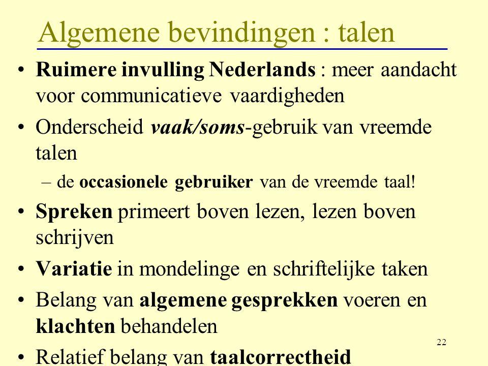 22 Algemene bevindingen : talen Ruimere invulling Nederlands : meer aandacht voor communicatieve vaardigheden Onderscheid vaak/soms-gebruik van vreemd
