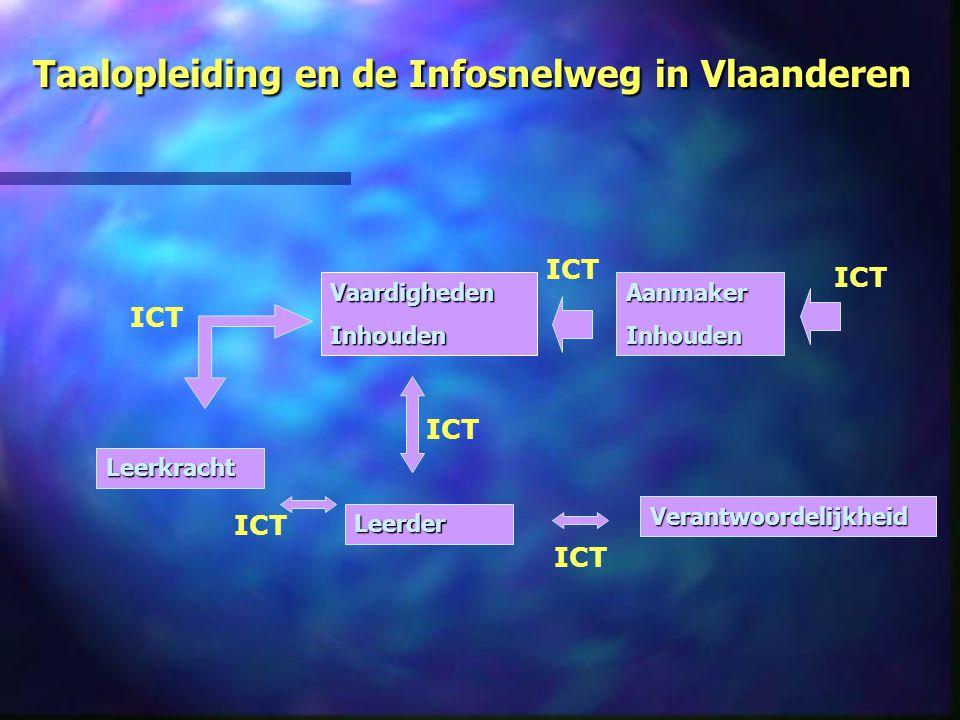 Leerder Leerkracht Verantwoordelijkheid VaardighedenInhoudenAanmakerInhouden Taalopleiding en de Infosnelweg in Vlaanderen ICT
