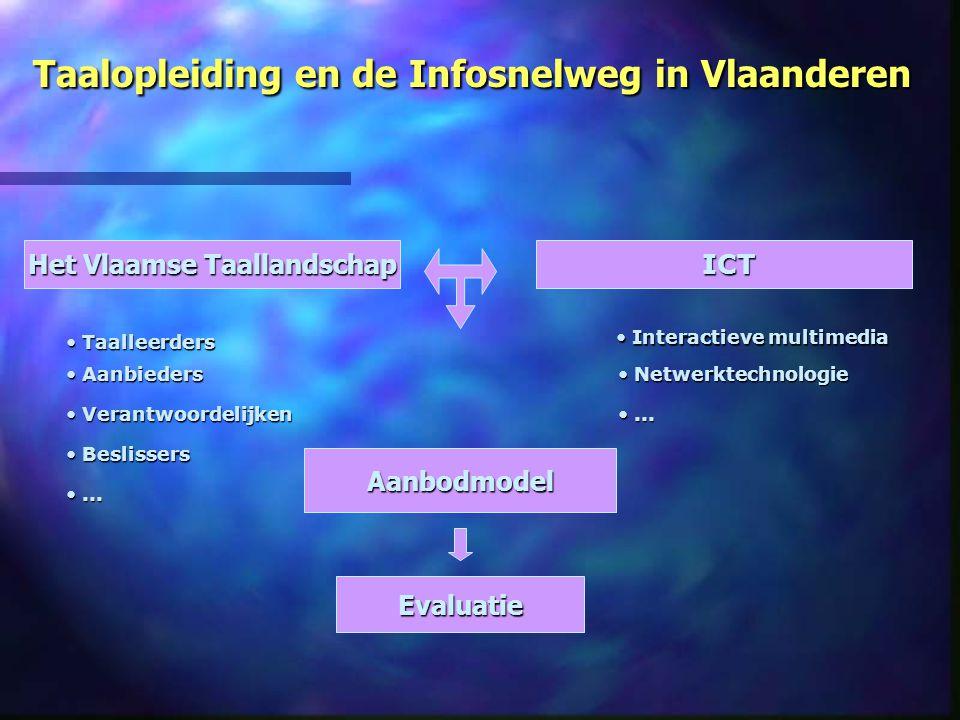Taalopleiding en de Infosnelweg in Vlaanderen Het Vlaamse Taallandschap ICT ICT Interactieve multimedia Interactieve multimedia Netwerktechnologie Netwerktechnologie......