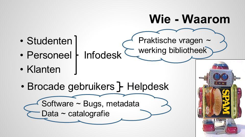 Wie - Waarom Studenten Personeel Infodesk Klanten Praktische vragen ~ werking bibliotheek Brocade gebruikers Helpdesk Software ~ Bugs, metadata Data ~ catalografie