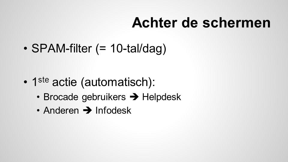 Achter de schermen SPAM-filter (= 10-tal/dag) 1 ste actie (automatisch): Brocade gebruikers  Helpdesk Anderen  Infodesk
