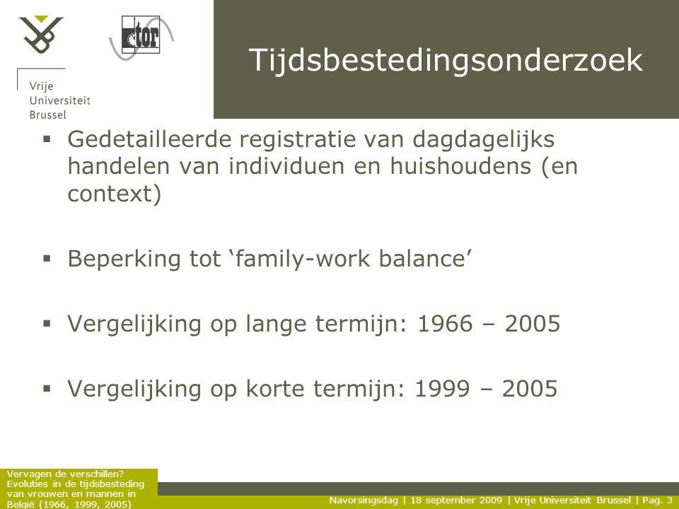 Vervagen de verschillen? Evoluties in de tijdsbesteding van vrouwen en mannen in België (1966, 1999, 2005) Navorsingsdag | 18 september 2009 | Vrije U