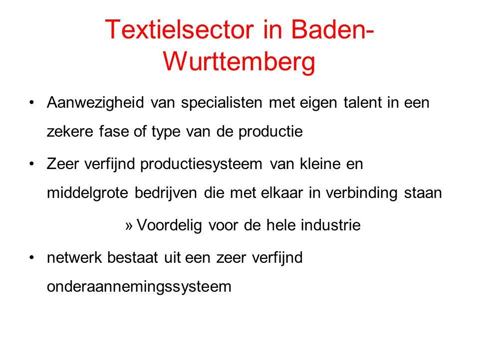 Textielsector in Baden- Wurttemberg Aanwezigheid van specialisten met eigen talent in een zekere fase of type van de productie Zeer verfijnd productie