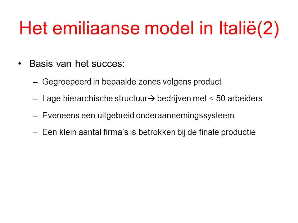 Het emiliaanse model in Italië(2) Basis van het succes: –Gegroepeerd in bepaalde zones volgens product –Lage hiërarchische structuur  bedrijven met <