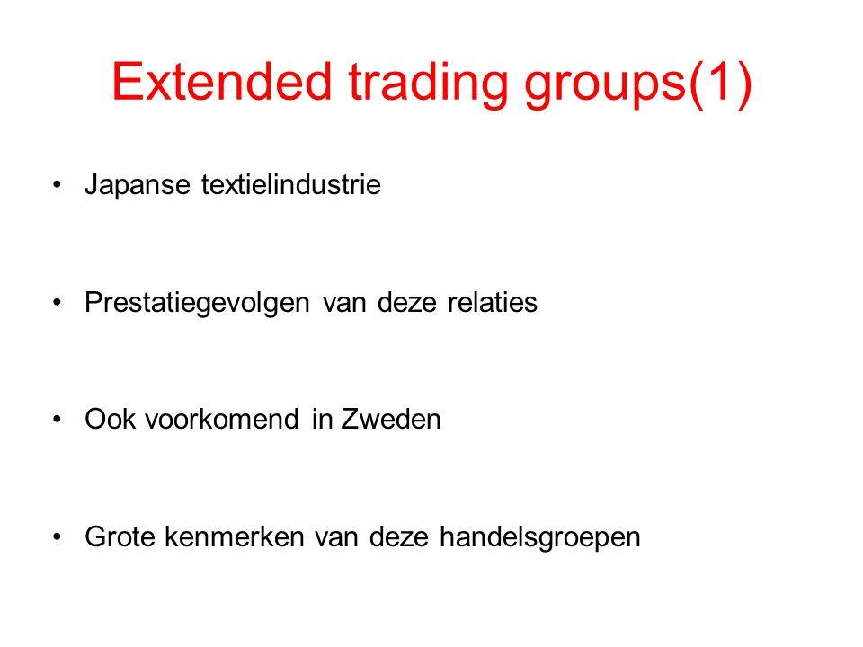 Extended trading groups(1) Japanse textielindustrie Prestatiegevolgen van deze relaties Ook voorkomend in Zweden Grote kenmerken van deze handelsgroep