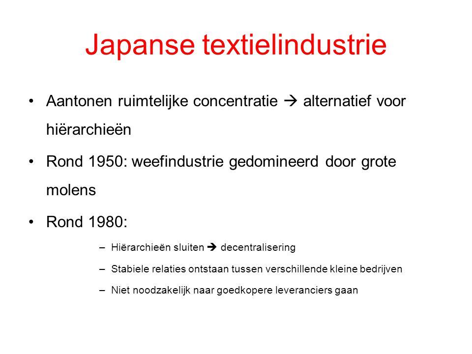 Japanse textielindustrie Aantonen ruimtelijke concentratie  alternatief voor hiërarchieën Rond 1950: weefindustrie gedomineerd door grote molens Rond