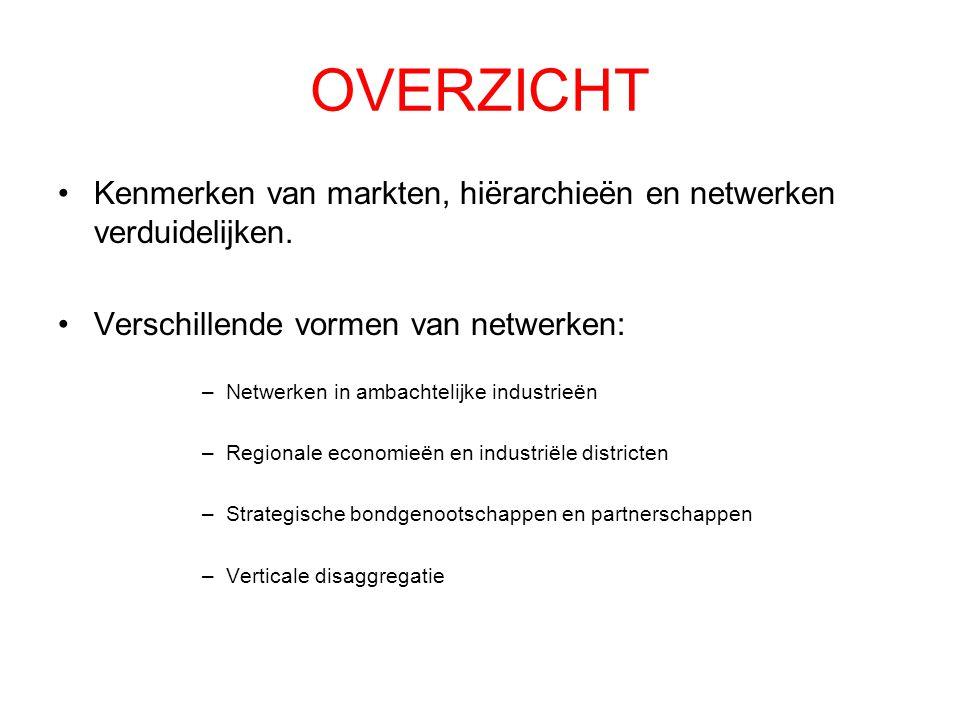 OVERZICHT Kenmerken van markten, hiërarchieën en netwerken verduidelijken. Verschillende vormen van netwerken: –Netwerken in ambachtelijke industrieën