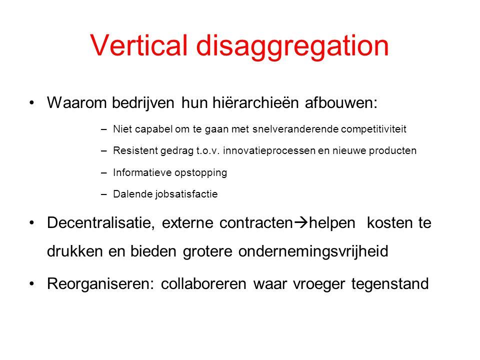 Vertical disaggregation Waarom bedrijven hun hiërarchieën afbouwen: –Niet capabel om te gaan met snelveranderende competitiviteit –Resistent gedrag t.