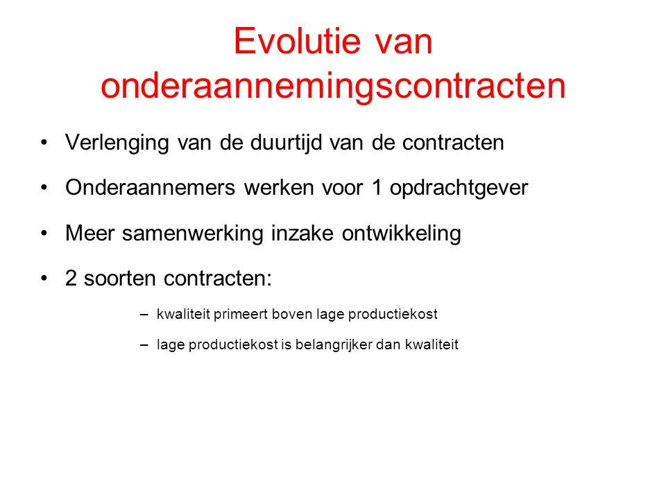 Evolutie van onderaannemingscontracten Verlenging van de duurtijd van de contracten Onderaannemers werken voor 1 opdrachtgever Meer samenwerking inzak