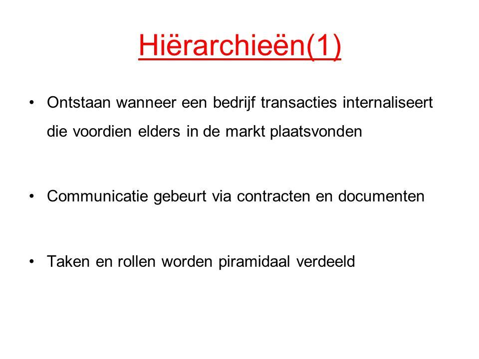Hiërarchieën(1) Ontstaan wanneer een bedrijf transacties internaliseert die voordien elders in de markt plaatsvonden Communicatie gebeurt via contract