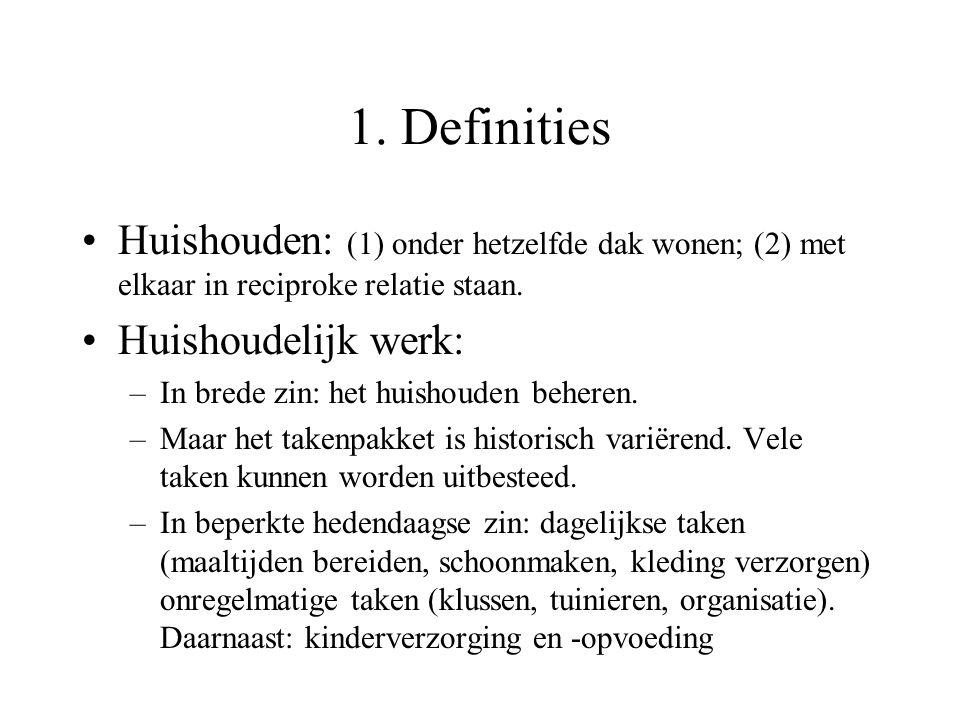 Huishoudelijk werk 1. Definities 2. Basiskeuzen 3. De industriële revolutie in het huishouden 4. Rondvraag in de klas: verdeling van huishoudelijke ta