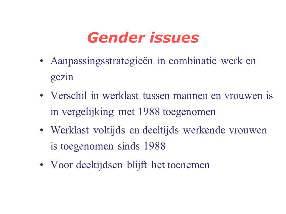 Gender issues 21-40 jaarFArbeidHHwerkKinderz.Totaal Voltijds werkende man TOR'8842:1612:181:5856:32 TOR'9942:2011:093:0556:34 TOR'0444:4810:343:2558:4