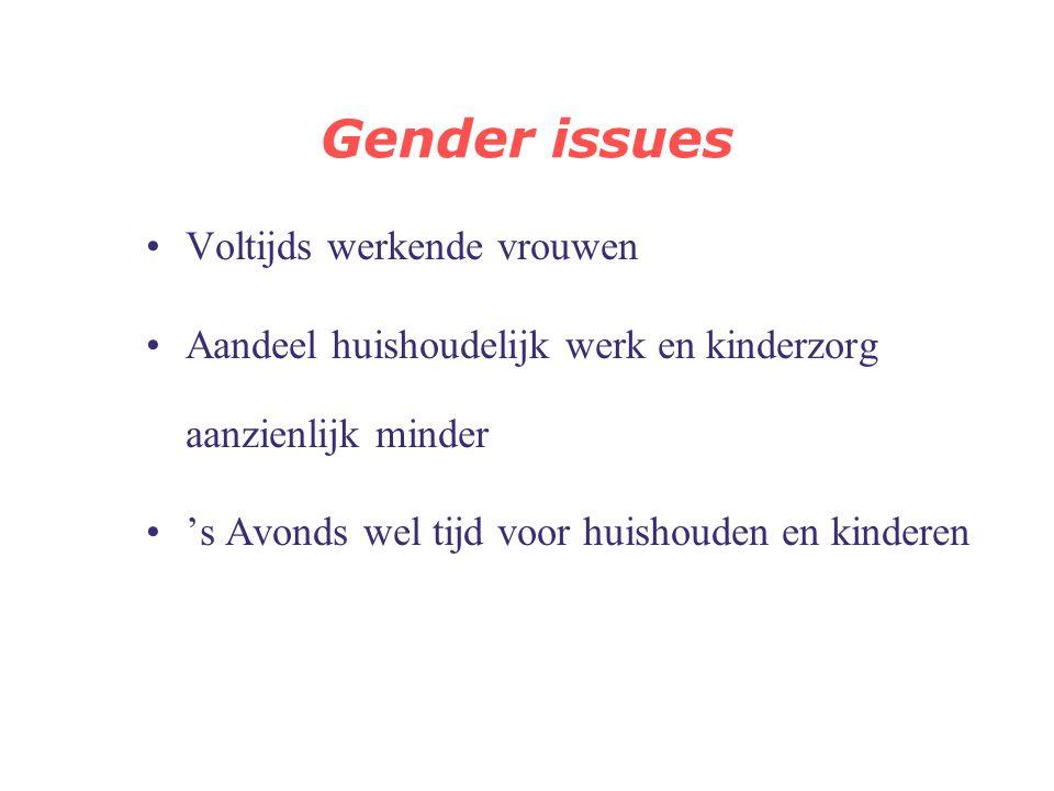 Gender issues Deeltijds werkende vrouwen Naast loonarbeid, ook overdag en 's avonds veel huishoudelijke arbeid 's Morgens en 's avonds kinderzorg en o