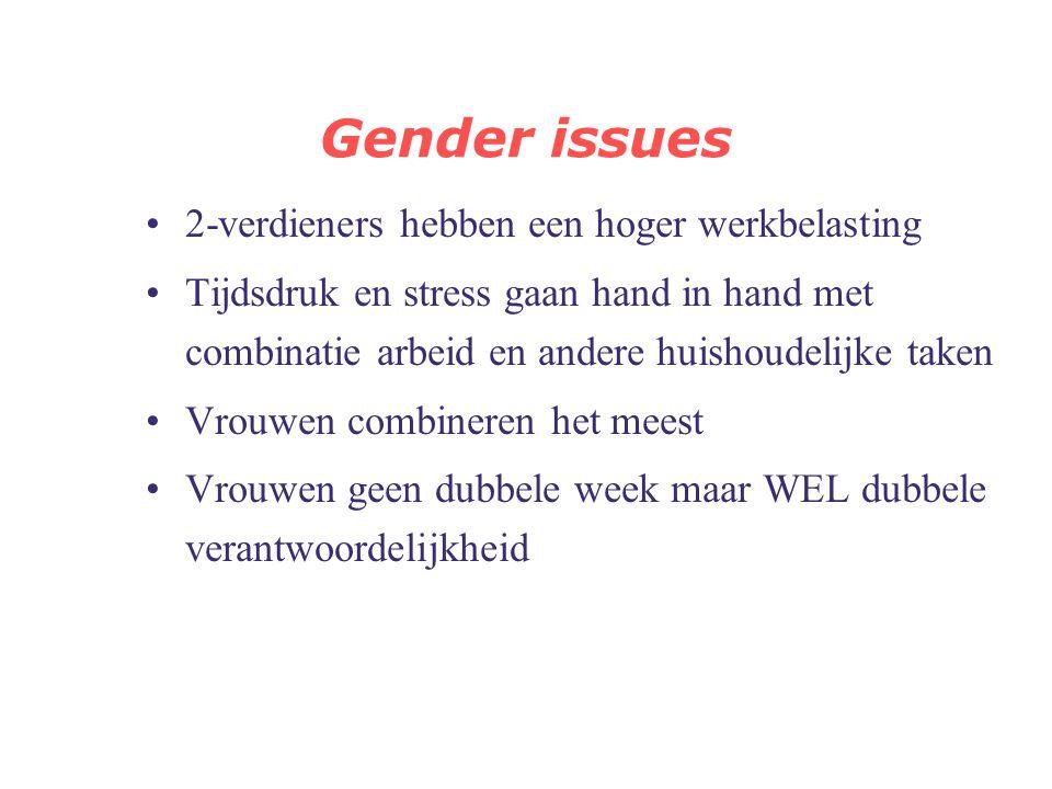Gender issues Deeltijds is nieuwe buffer in het huishouden Vroeger waren dit de huisvrouwen in het kostwinnersmodel nu 2-VERDIENERSSAMENLEVING