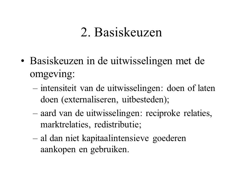Data - TOR'99 Het meten van gedragingen Dagboekjes Voordelen t.o.v.