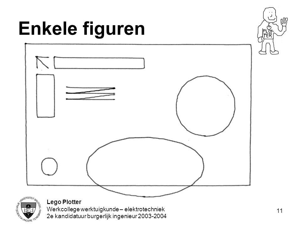 Lego Plotter Werkcollege werktuigkunde – elektrotechniek 2e kandidatuur burgerlijk ingenieur 2003-2004 11 Enkele figuren