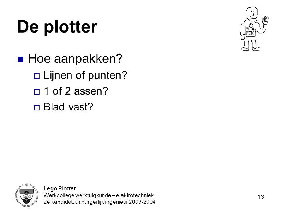 Lego Plotter Werkcollege werktuigkunde – elektrotechniek 2e kandidatuur burgerlijk ingenieur 2003-2004 13 De plotter Hoe aanpakken?  Lijnen of punten