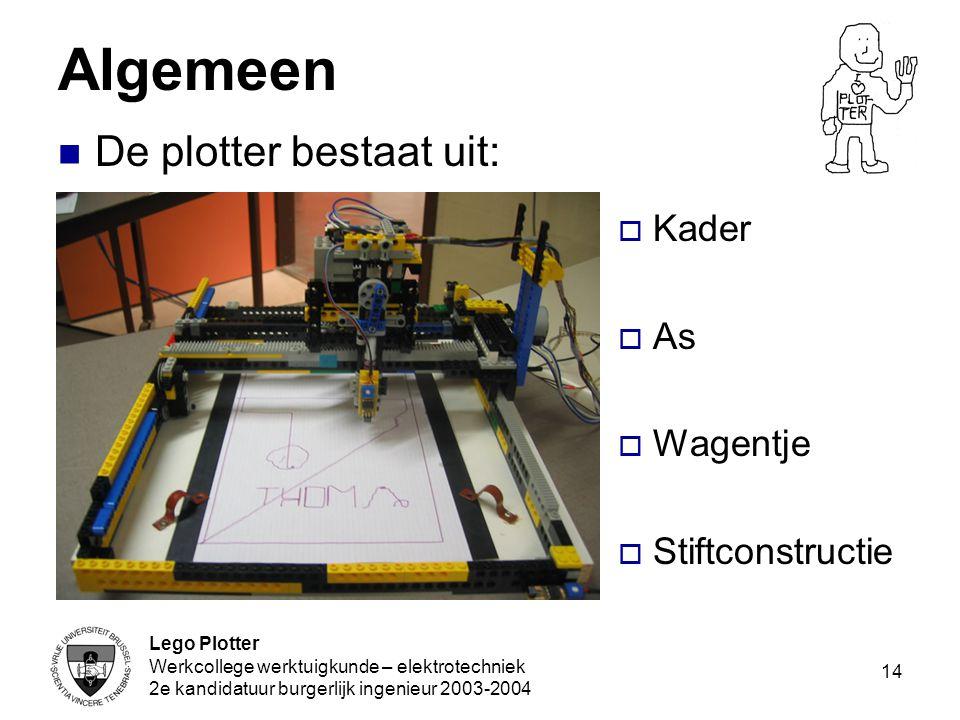 Lego Plotter Werkcollege werktuigkunde – elektrotechniek 2e kandidatuur burgerlijk ingenieur 2003-2004 14 Algemeen De plotter bestaat uit:  Kader  A