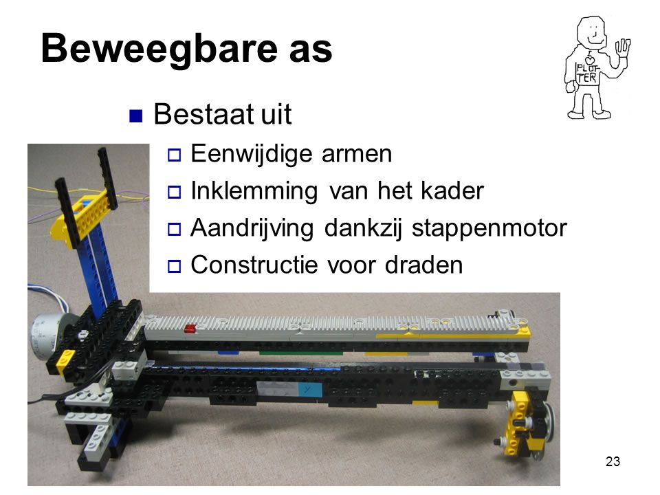 Lego Plotter Werkcollege werktuigkunde – elektrotechniek 2e kandidatuur burgerlijk ingenieur 2003-2004 23 Beweegbare as Bestaat uit  Eenwijdige armen