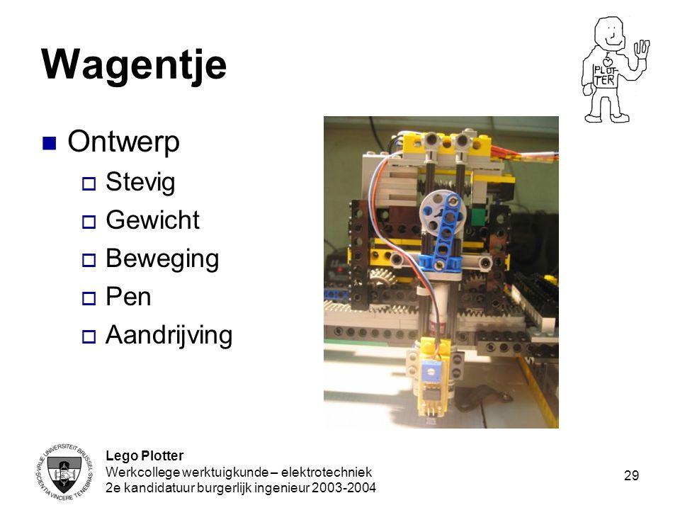 Lego Plotter Werkcollege werktuigkunde – elektrotechniek 2e kandidatuur burgerlijk ingenieur 2003-2004 29 Wagentje Ontwerp  Stevig  Gewicht  Bewegi